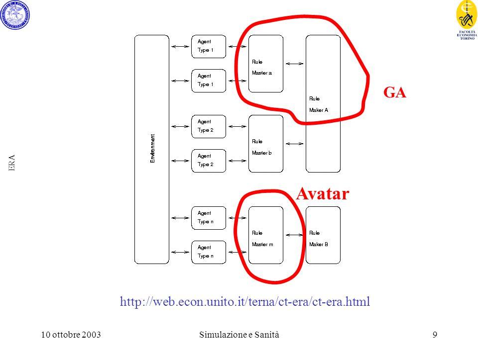 10 ottobre 2003Simulazione e Sanità9 ERA http://web.econ.unito.it/terna/ct-era/ct-era.html NN CS GA Avatar