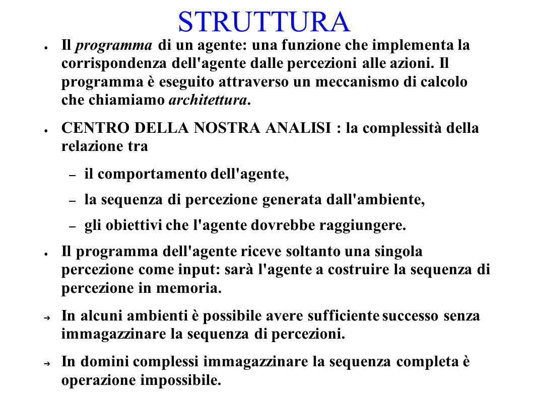 STRUTTURA Il programma di un agente: una funzione che implementa la corrispondenza dell agente dalle percezioni alle azioni.