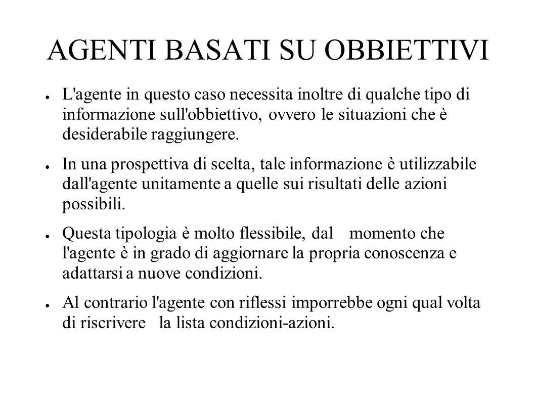L agente in questo caso necessita inoltre di qualche tipo di informazione sull obbiettivo, ovvero le situazioni che è desiderabile raggiungere.