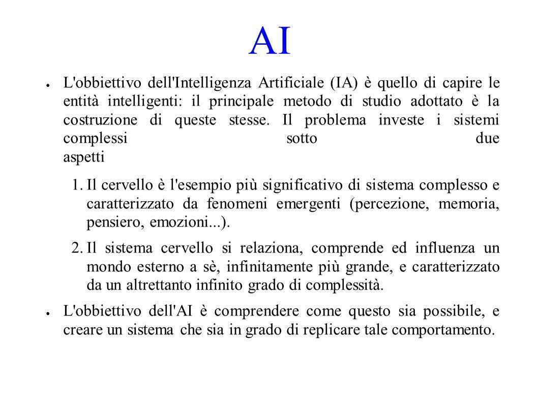 AI L obbiettivo dell Intelligenza Artificiale (IA) è quello di capire le entità intelligenti: il principale metodo di studio adottato è la costruzione di queste stesse.
