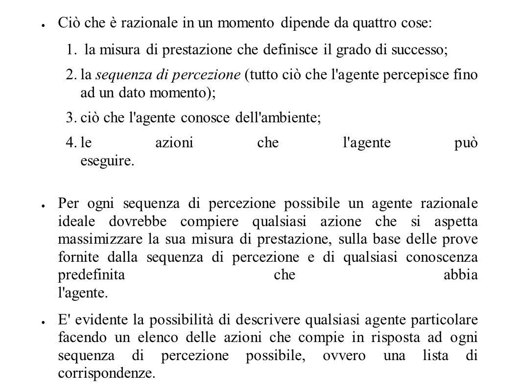 MA Divene importante il concetto di autonomia: se le azioni sono basate completamente su una conoscenza predefinita, in modo tale che l agente non debba prestare alcuna attenzione alle sue percezioni, l agente manca di autonomia.