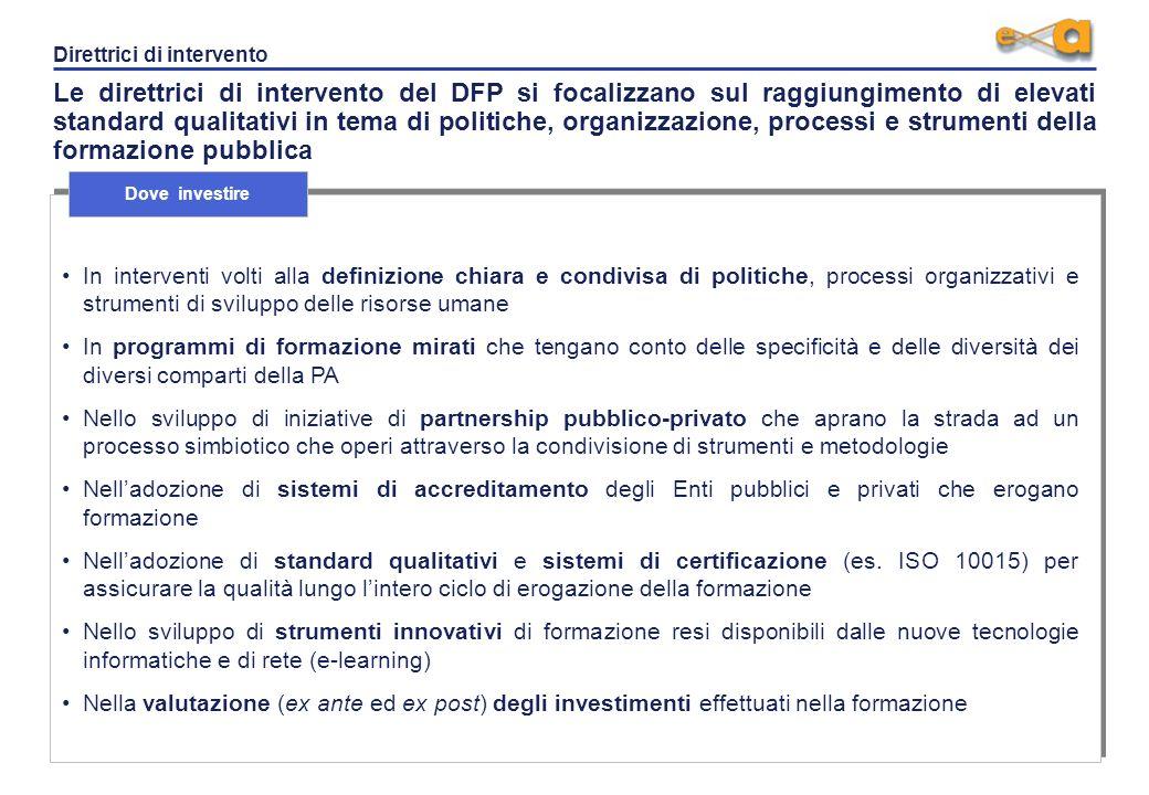 Il Ruolo del DFP nellambito del sistema formativo pubblico 2/2 La stipula di accordi e protocolli dintesa con istituzioni formative pubbliche e privat