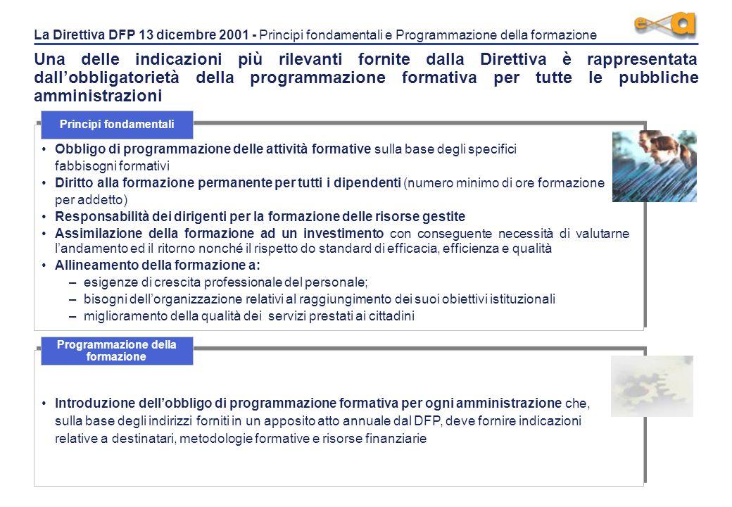 Supportare la creazione e la diffusione di nuovi profili professionali richiesti dai processi di modernizzazione amministrativa in corso Supportare il