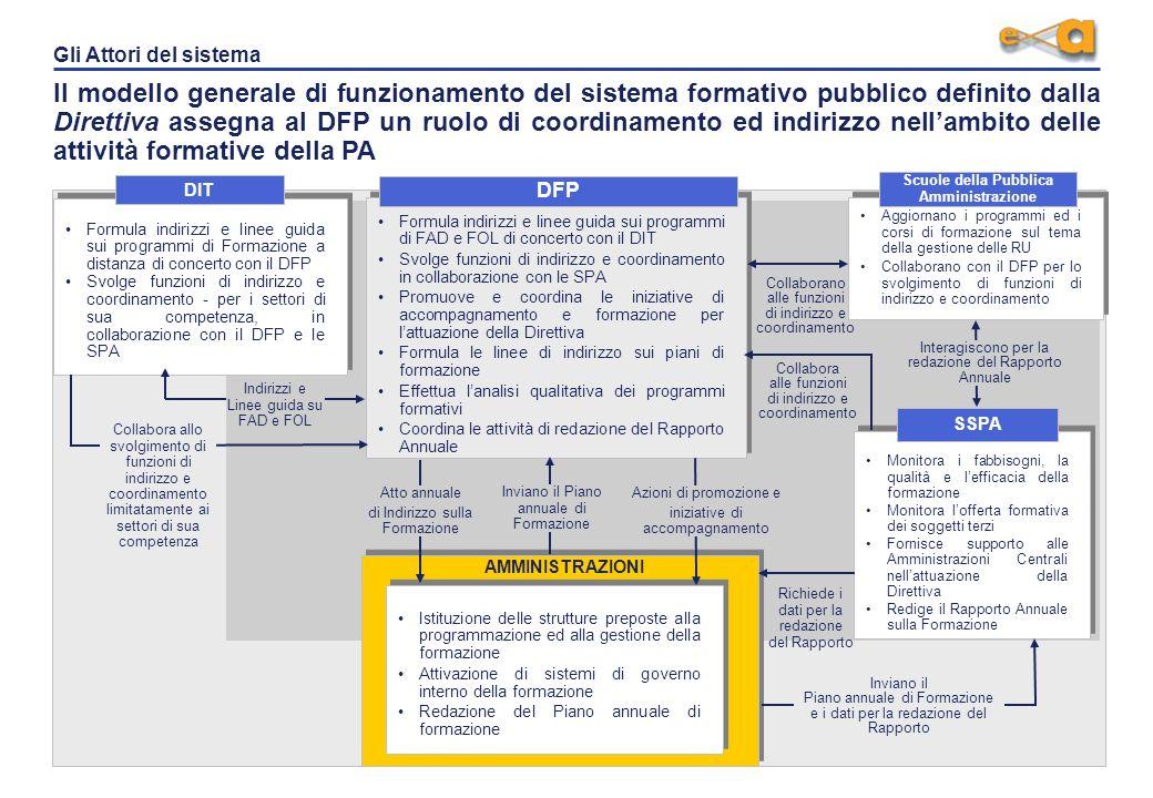 Con riferimento specifico alla qualità della formazione la Direttiva indica una serie di linee guida volte ad assicurare la qualità degli interventi e