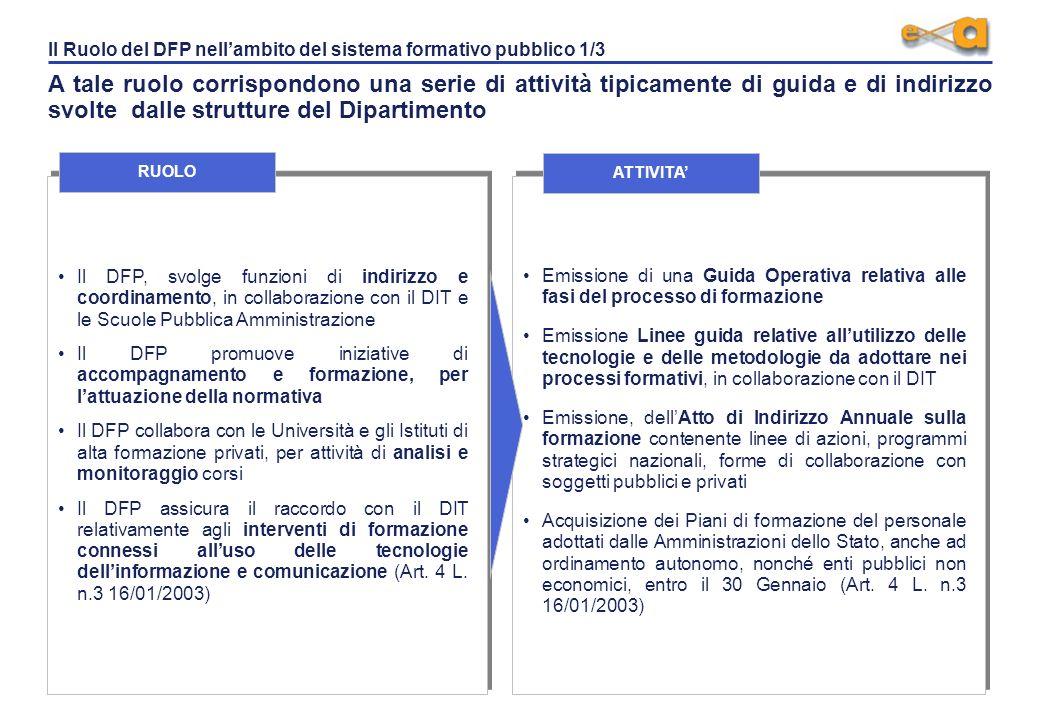 Gli Attori del sistema Il modello generale di funzionamento del sistema formativo pubblico definito dalla Direttiva assegna al DFP un ruolo di coordin