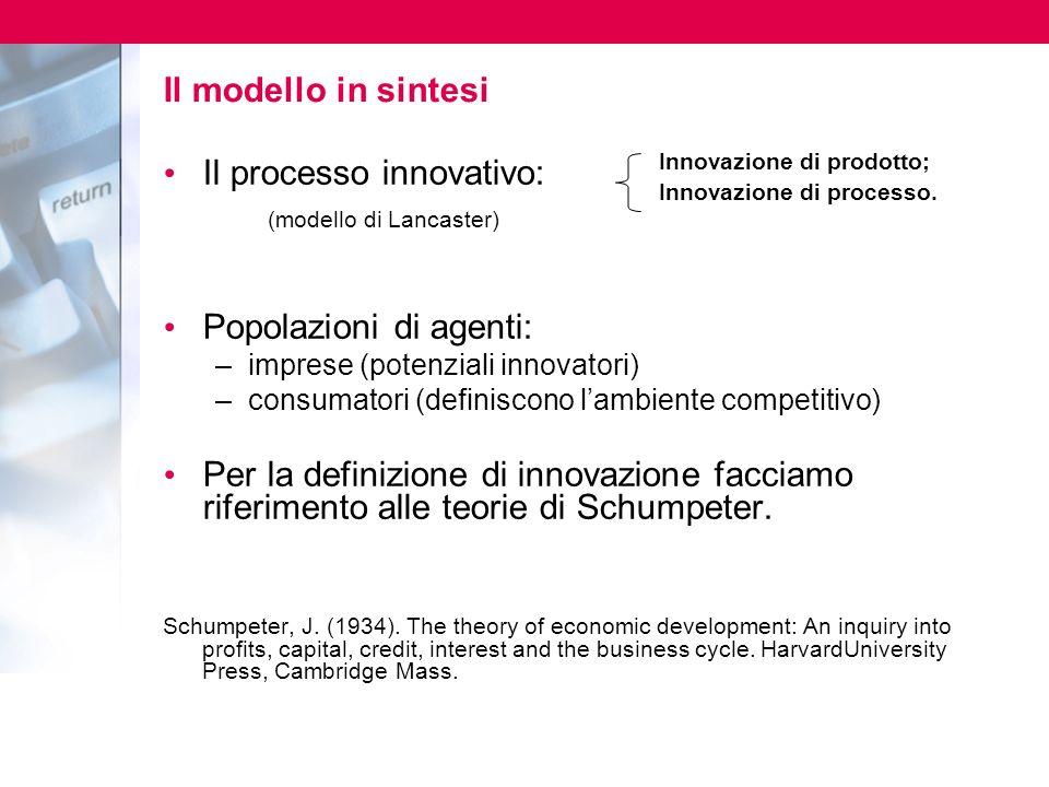 Il modello in sintesi Il processo innovativo: (modello di Lancaster) Popolazioni di agenti: –imprese (potenziali innovatori) –consumatori (definiscono lambiente competitivo) Per la definizione di innovazione facciamo riferimento alle teorie di Schumpeter.