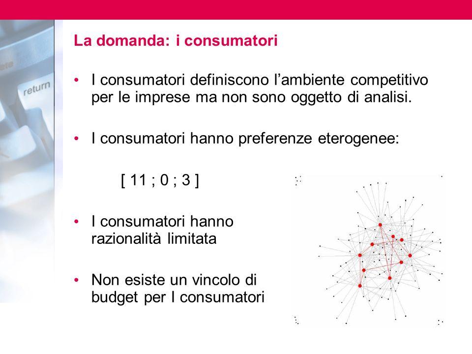 La domanda: i consumatori I consumatori definiscono lambiente competitivo per le imprese ma non sono oggetto di analisi.