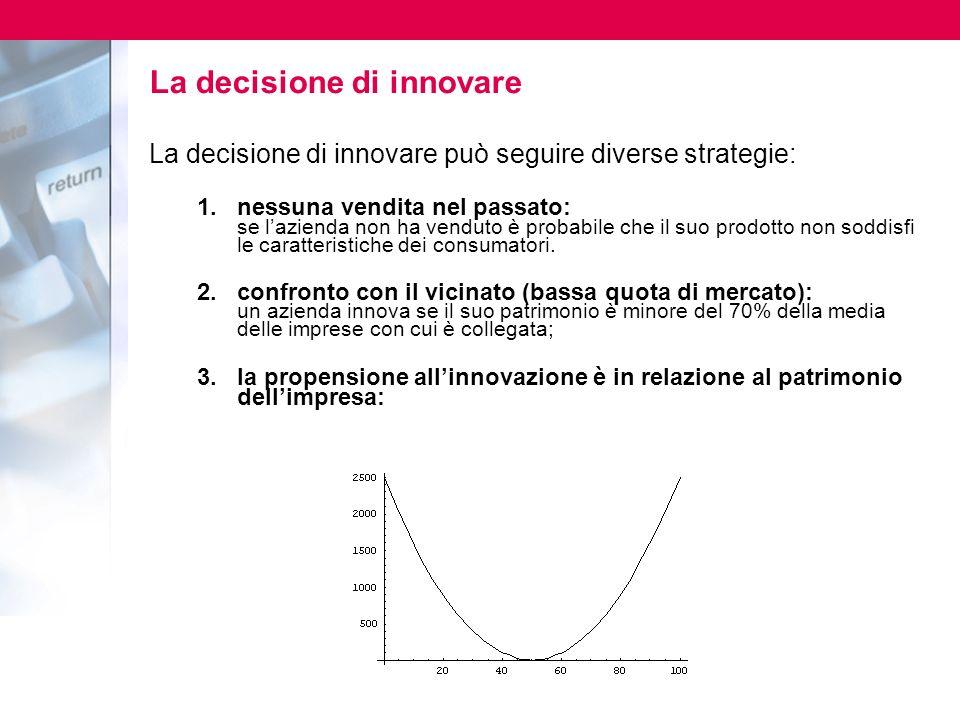 La decisione di innovare La decisione di innovare può seguire diverse strategie: 1.nessuna vendita nel passato: se lazienda non ha venduto è probabile che il suo prodotto non soddisfi le caratteristiche dei consumatori.