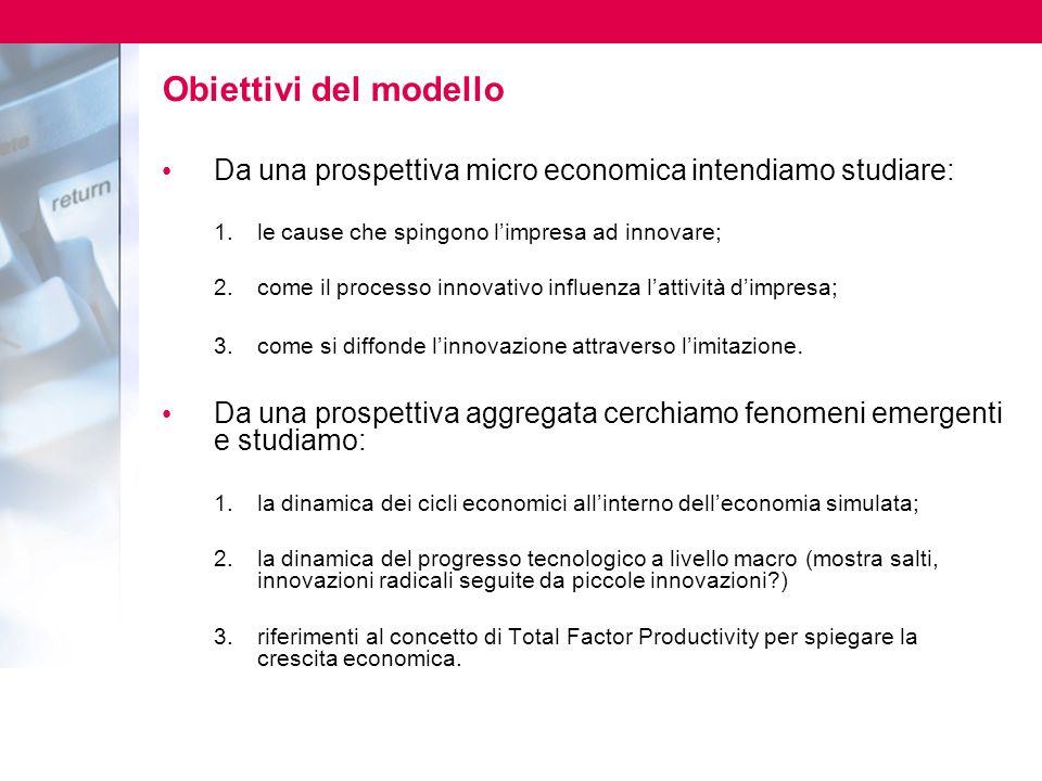 Obiettivi del modello Da una prospettiva micro economica intendiamo studiare: 1.le cause che spingono limpresa ad innovare; 2.come il processo innovativo influenza lattività dimpresa; 3.come si diffonde linnovazione attraverso limitazione.