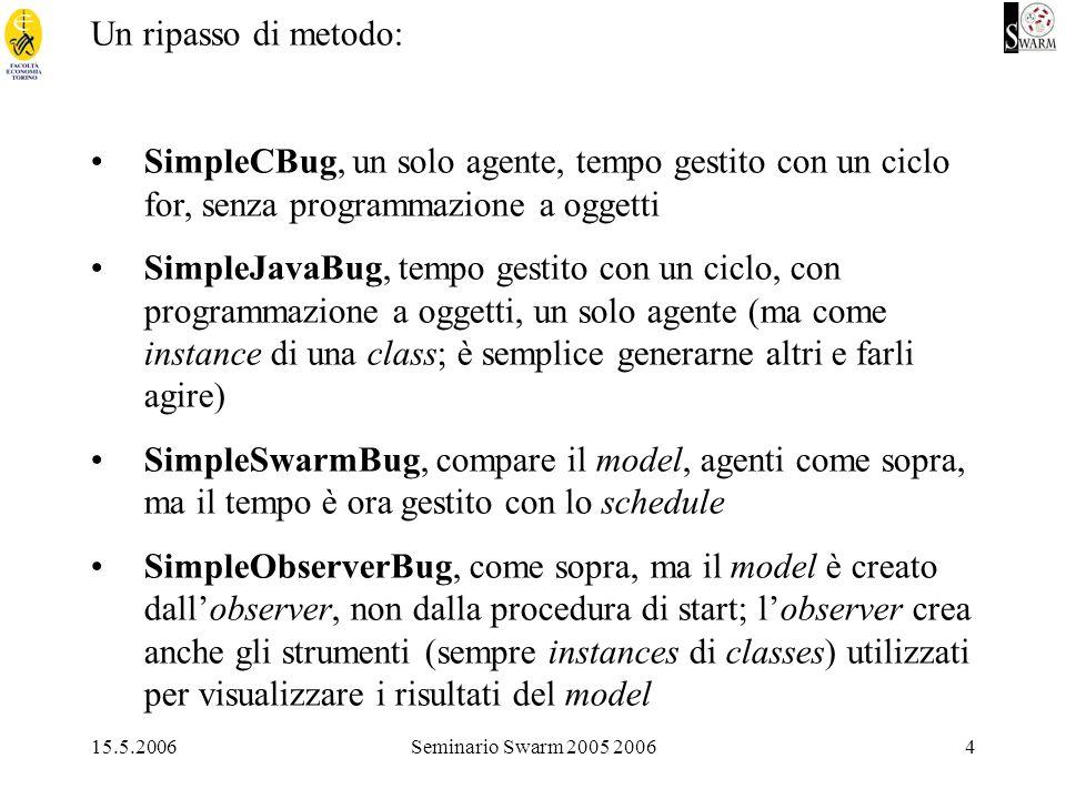 15.5.2006Seminario Swarm 2005 20064 Un ripasso di metodo: SimpleCBug, un solo agente, tempo gestito con un ciclo for, senza programmazione a oggetti SimpleJavaBug, tempo gestito con un ciclo, con programmazione a oggetti, un solo agente (ma come instance di una class; è semplice generarne altri e farli agire) SimpleSwarmBug, compare il model, agenti come sopra, ma il tempo è ora gestito con lo schedule SimpleObserverBug, come sopra, ma il model è creato dallobserver, non dalla procedura di start; lobserver crea anche gli strumenti (sempre instances di classes) utilizzati per visualizzare i risultati del model
