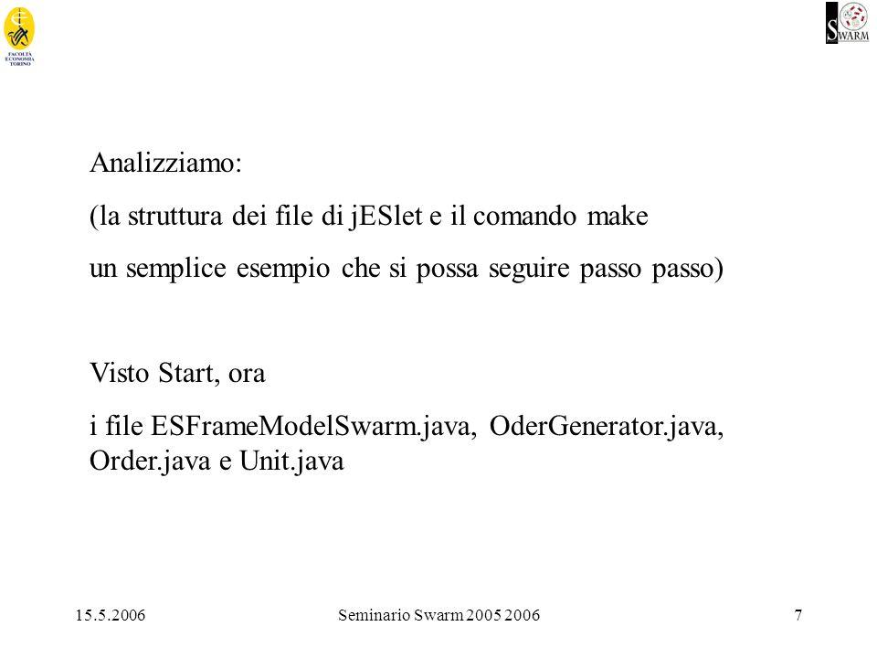 15.5.2006Seminario Swarm 2005 20067 Analizziamo: (la struttura dei file di jESlet e il comando make un semplice esempio che si possa seguire passo passo) Visto Start, ora i file ESFrameModelSwarm.java, OderGenerator.java, Order.java e Unit.java