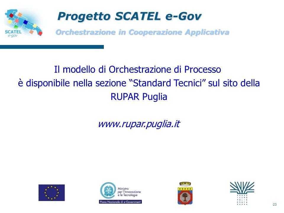 23 Il modello di Orchestrazione di Processo è disponibile nella sezione Standard Tecnici sul sito della RUPAR Puglia www.rupar.puglia.it Progetto SCATEL e-Gov Orchestrazione in Cooperazione Applicativa