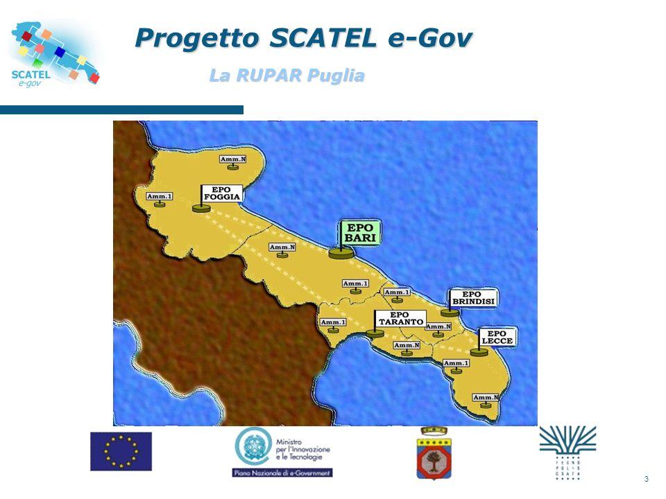 4 Progetto SCATEL e-Gov Amministrazione Quantit à Regione1 Provincia5 Comune258 Comunit à montana 6 Azienda Sanitaria (ASL) 12 Area Sviluppo Indistriale (ASI) 5 Agenzia Regionale per il Lavoro 1 Consorzio di Bonifica 6 Agenzia Regionale Protezione dell ambiente 1 Enti Parco 2 Altri enti 53 TOTALE350 La RUPAR Puglia