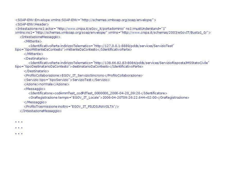 <Intestazione ns1:actor= http://www.cnipa.it/eGov_it/portadominio ns1:mustUnderstand= 1 xmlns:ns1= http://schemas.xmlsoap.org/soap/envelope/ xmlns= http://www.cnipa.it/schemas/2003/eGovIT/Busta1_0/ > <IdentificativoParte indirizzoTelematico= http://127.0.0.1:8889/pdds/services/ServizioTest tipo= tipoMittenteDaContesto >mittenteDaContesto <IdentificativoParte indirizzoTelematico= http://138.66.82.83:8084/pdds/services/ServizioRispostaJMSStatoCivile tipo= tipoDestinatarioDaContesto >destinatarioDaContesto EGOV_IT_ServizioSincrono ServizioTest normale codAmmTest_codPdTest_0000006_2006-04-20_09:26 2006-04-20T09:26:22.644+02:00...