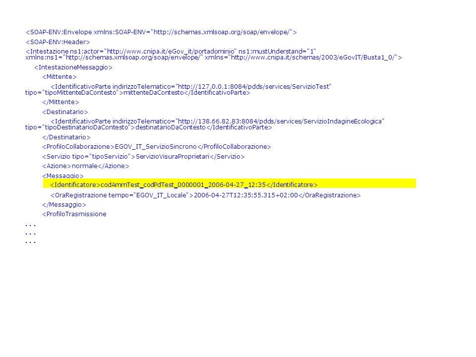<Intestazione ns1:actor= http://www.cnipa.it/eGov_it/portadominio ns1:mustUnderstand= 1 xmlns:ns1= http://schemas.xmlsoap.org/soap/envelope/ xmlns= http://www.cnipa.it/schemas/2003/eGovIT/Busta1_0/ > <IdentificativoParte indirizzoTelematico= http://127.0.0.1:8084/pdds/services/ServizioTest tipo= tipoMittenteDaContesto >mittenteDaContesto <IdentificativoParte indirizzoTelematico= http://138.66.82.83:8084/pdds/services/ServizioIndagineEcologica tipo= tipoDestinatarioDaContesto >destinatarioDaContesto EGOV_IT_ServizioSincrono ServizioVisuraProprietari normale codAmmTest_codPdTest_0000001_2006-04-27_12:35 2006-04-27T12:35:55.315+02:00 <ProfiloTrasmissione...