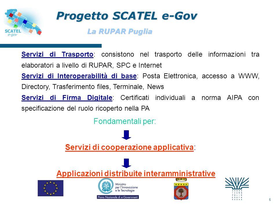 16 PA PDEnteRichiedente Centro Tecnico Cooperazione Applicativa Orchestrazione di Processo PDDPDD PDDPDD PDDPDD EntiCooperanti e-gov e-gov e-gov e-gov e-gov Progetto SCATEL e-Gov Orchestrazione in Cooperazione Applicativa