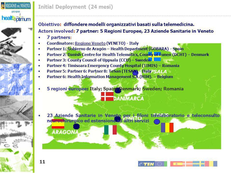 11 UPPSALA TIMIS Initial Deployment (24 mesi) Obiettivo: diffondere modelli organizzativi basati sulla telemedicina. Actors involved: 7 partner: 5 Reg