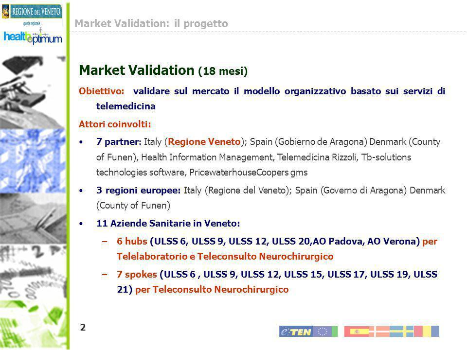 2 Market Validation: il progetto Market Validation (18 mesi) Obiettivo: validare sul mercato il modello organizzativo basato sui servizi di telemedici