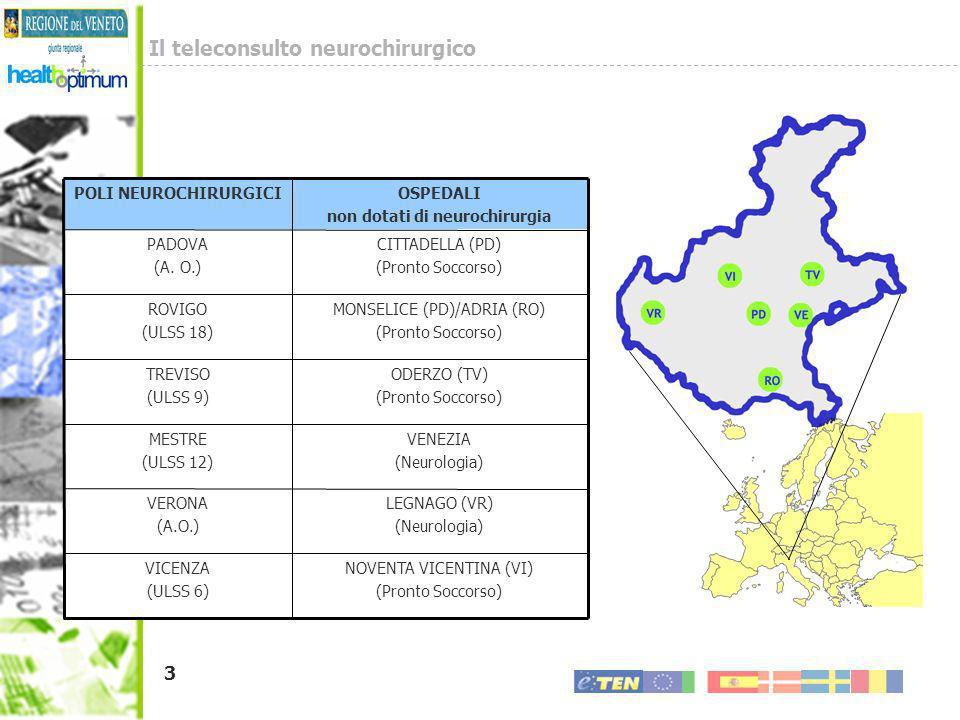 3 Il teleconsulto neurochirurgico NOVENTA VICENTINA (VI) (Pronto Soccorso) VICENZA (ULSS 6) LEGNAGO (VR) (Neurologia) VERONA (A.O.) VENEZIA (Neurologi