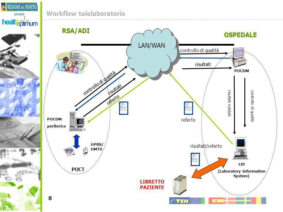 9 Il telelaboratorio VARI DIPARTIMENTI: OSPEDALE SAN BORTOLO VICENZA (ULSS 6) RSA: COLOGNA VENETA ADI: DISTRETTO 4 VERONA (ULSS 20) RSA: CASA SS.