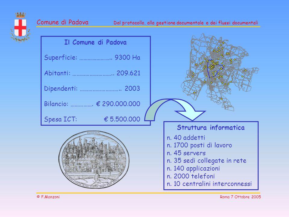 Comune di Padova Dal protocollo, alla gestione documentale e dei flussi documentali © F.Manzoni Roma 7 Ottobre 2005 Il Comune di Padova Superficie: ……