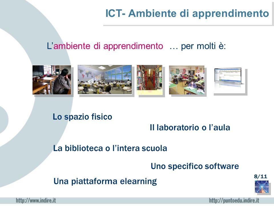 ICT- Ambiente di apprendimento 8/11 Lo spazio fisico Il laboratorio o laula Una piattaforma elearning La biblioteca o lintera scuola Uno specifico sof