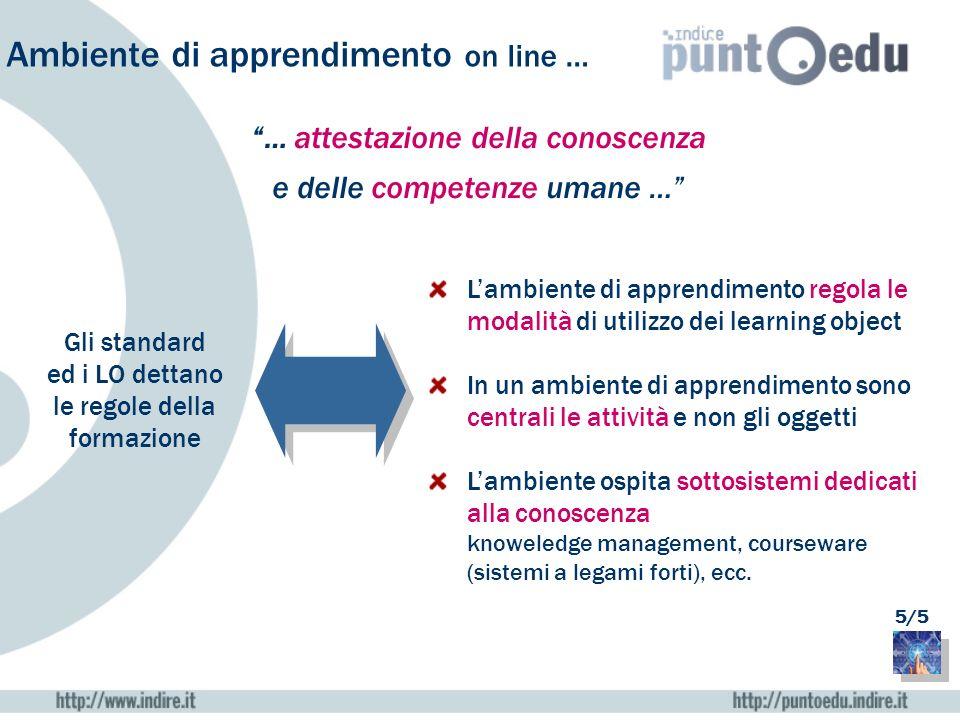 Ambiente di apprendimento on line … … attestazione della conoscenza e delle competenze umane … Gli standard ed i LO dettano le regole della formazione
