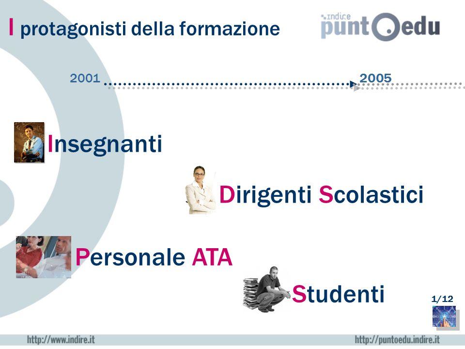 I protagonisti della formazione Insegnanti Personale ATA Studenti Dirigenti Scolastici 2001 2005 1/12