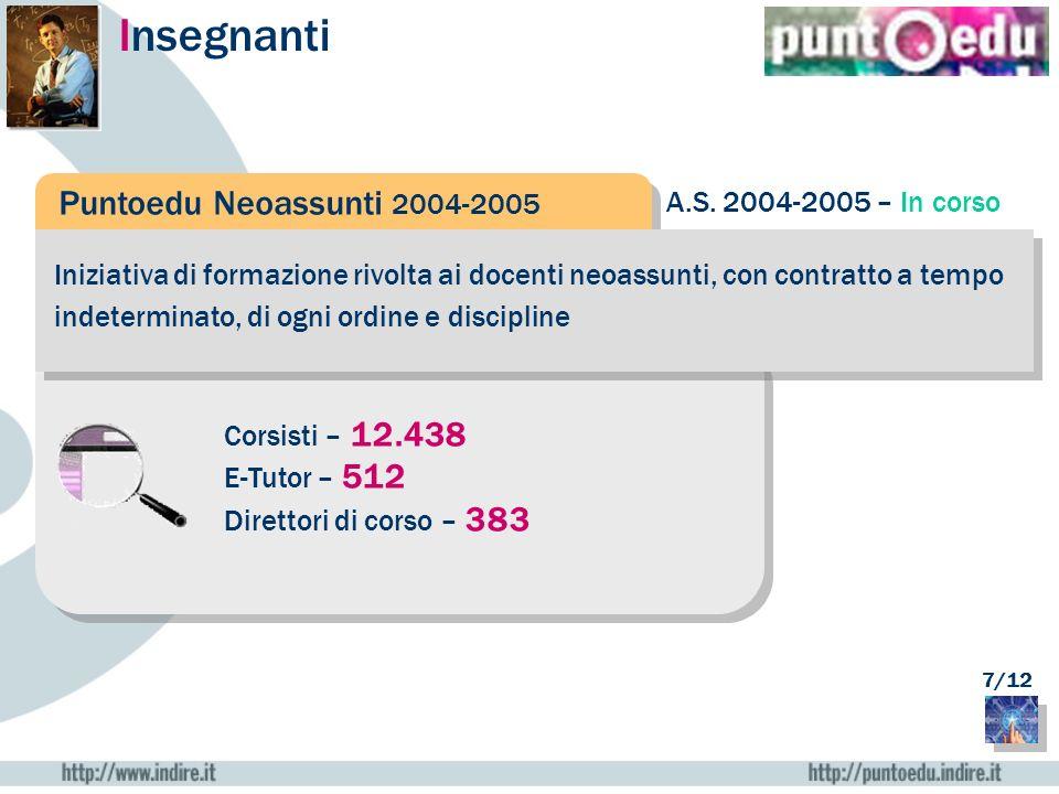 Insegnanti Puntoedu Neoassunti 2004-2005 Iniziativa di formazione rivolta ai docenti neoassunti, con contratto a tempo indeterminato, di ogni ordine e