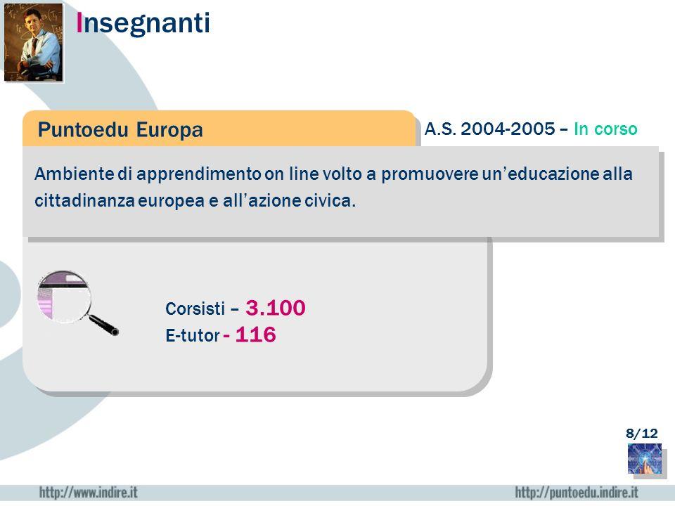 Insegnanti Puntoedu Europa Ambiente di apprendimento on line volto a promuovere uneducazione alla cittadinanza europea e allazione civica. A.S. 2004-2