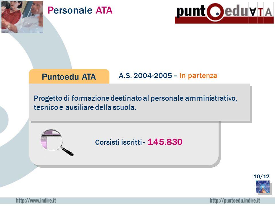 Personale ATA Puntoedu ATA Progetto di formazione destinato al personale amministrativo, tecnico e ausiliare della scuola. A.S. 2004-2005 – In partenz