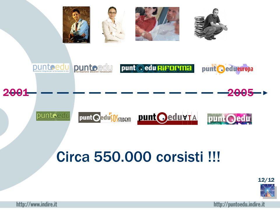 2001 2005 12/12 Circa 550.000 corsisti !!!