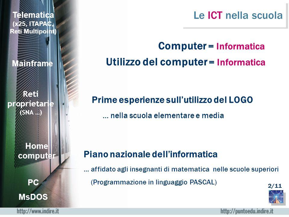 Prime esperienze sullutilizzo del LOGO … nella scuola elementare e media Home computer Telematica (x25, ITAPAC, Reti Multipoint) Mainframe Reti propri