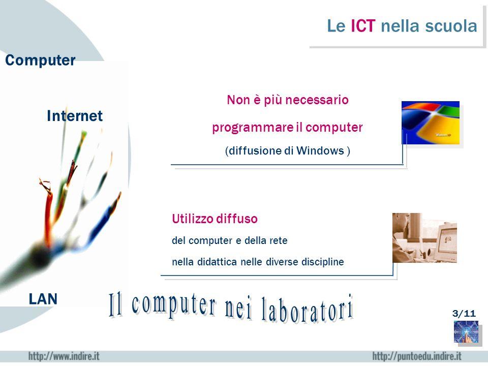 Computer Internet LAN Le ICT nella scuola Non è più necessario programmare il computer (diffusione di Windows ) Utilizzo diffuso del computer e della