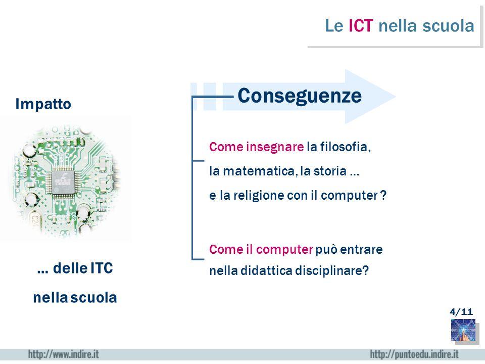 … delle ITC nella scuola Impatto Conseguenze Le ICT nella scuola Come il computer può entrare nella didattica disciplinare? Come insegnare la filosofi
