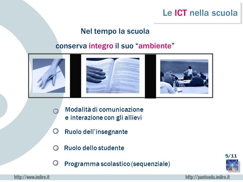 Nel tempo la scuola conserva integro il suo ambiente Le ICT nella scuola Modalità di comunicazione e interazione con gli allievi Ruolo dellinsegnante