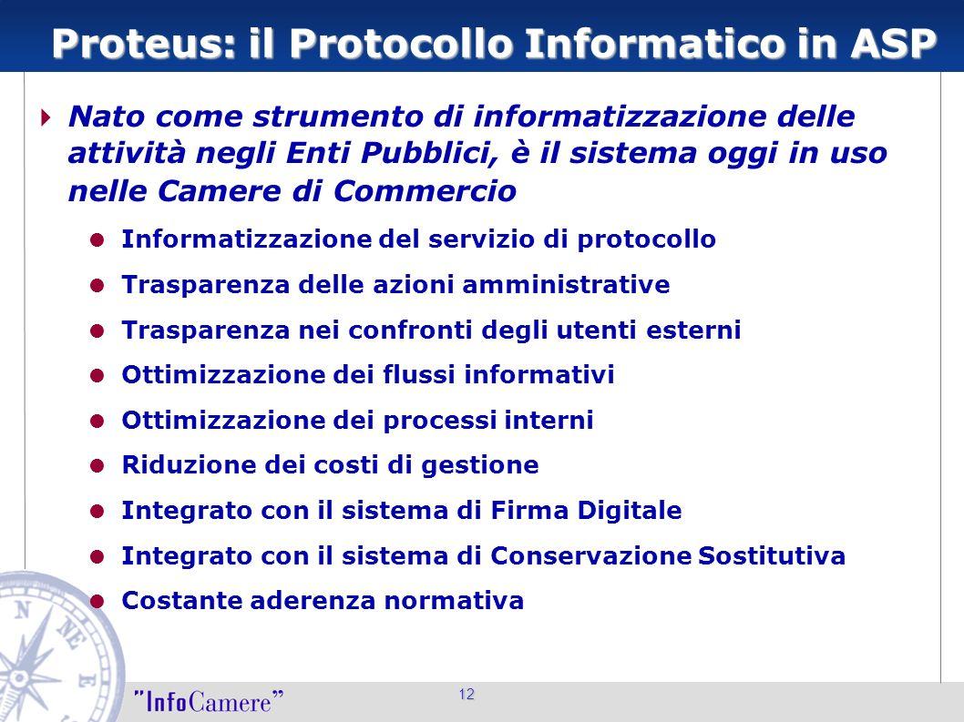 12 Proteus: il Protocollo Informatico in ASP Nato come strumento di informatizzazione delle attività negli Enti Pubblici, è il sistema oggi in uso nel