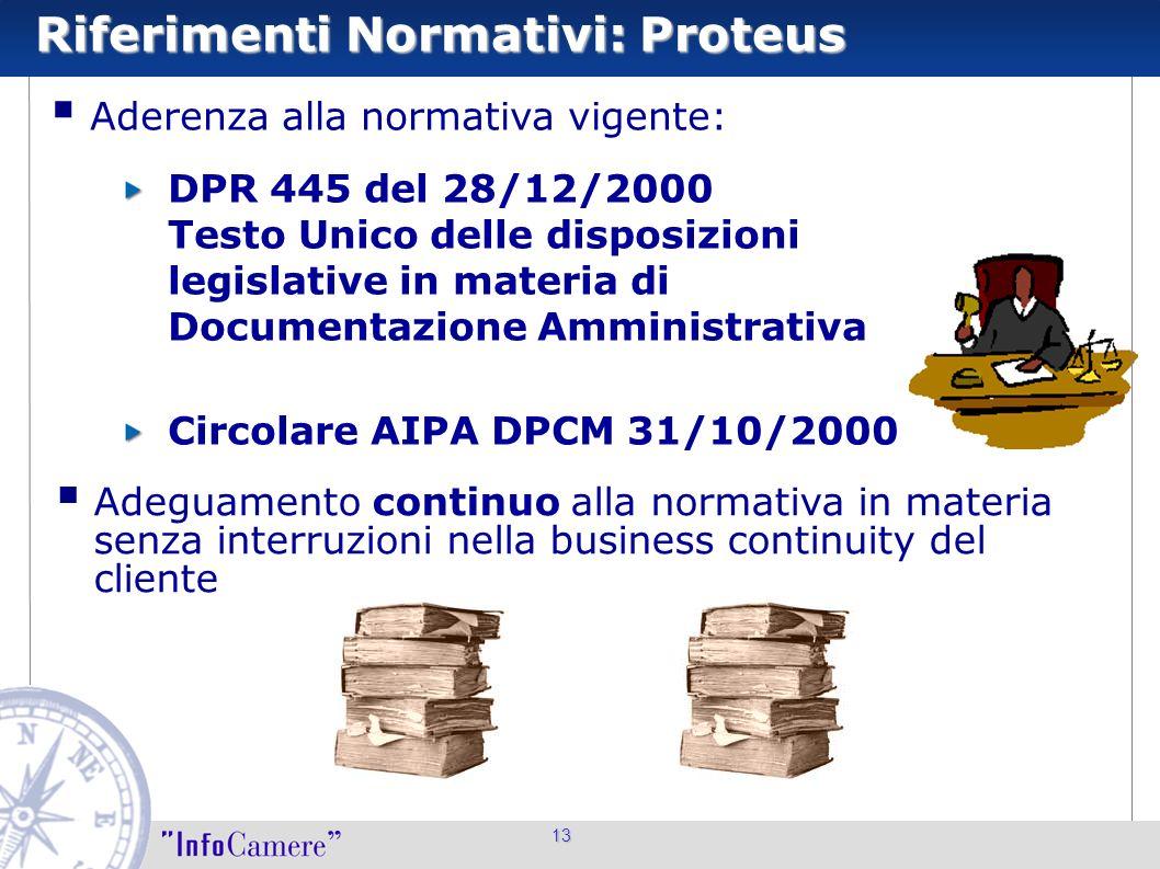 13 Riferimenti Normativi: Proteus Aderenza alla normativa vigente: DPR 445 del 28/12/2000 Testo Unico delle disposizioni legislative in materia di Doc