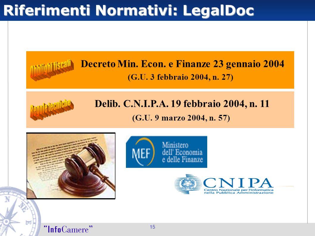 Riferimenti Normativi: LegalDoc 15 Delib. C.N.I.P.A. 19 febbraio 2004, n. 11 (G.U. 9 marzo 2004, n. 57) (G.U. 3 febbraio 2004, n. 27) Decreto Min. Eco
