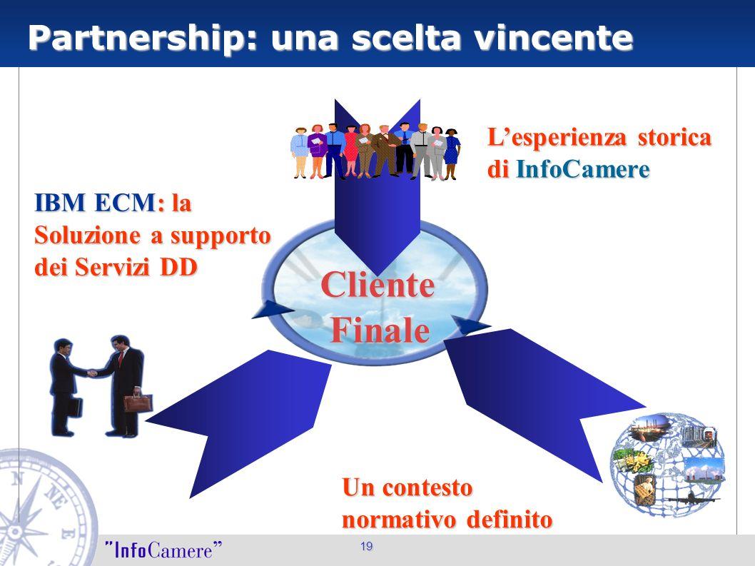 Partnership: una scelta vincente 19 Cliente Finale Lesperienza storica di InfoCamere IBM ECM: la Soluzione a supporto dei Servizi DD Un contesto norma