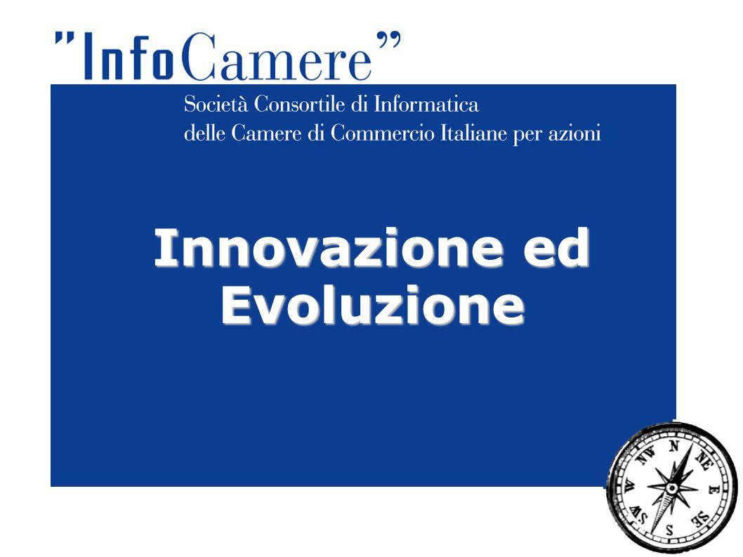 Innovazione ed Evoluzione