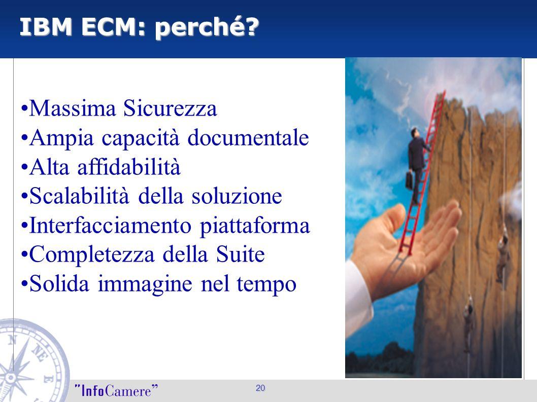 IBM ECM: perché? 20 Massima Sicurezza Ampia capacità documentale Alta affidabilità Scalabilità della soluzione Interfacciamento piattaforma Completezz