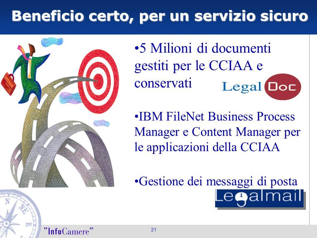 Beneficio certo, per un servizio sicuro 21 5 Milioni di documenti gestiti per le CCIAA e conservati IBM FileNet Business Process Manager e Content Man