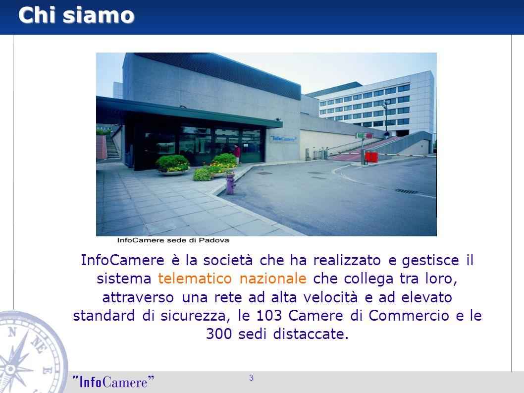 3 Chi siamo InfoCamere è la società che ha realizzato e gestisce il sistema telematico nazionale che collega tra loro, attraverso una rete ad alta vel