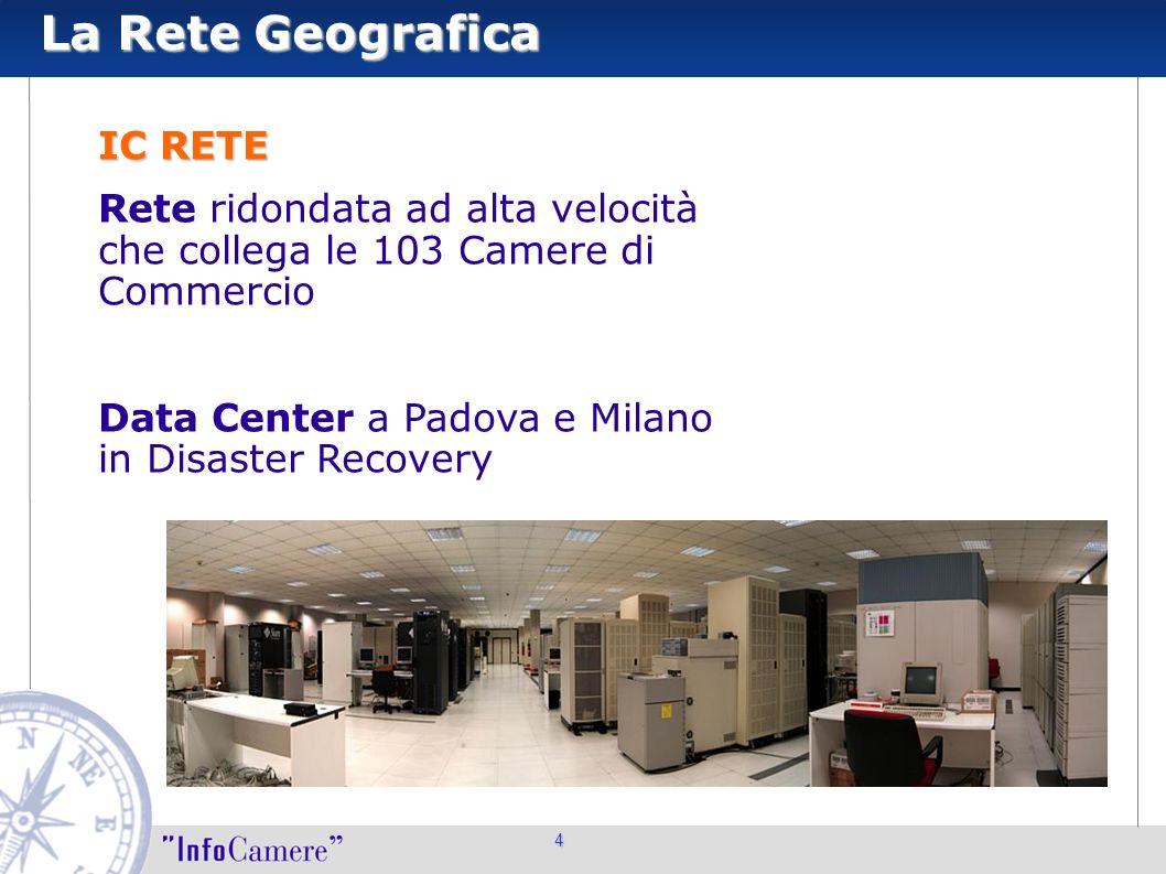 4 La Rete Geografica IC RETE Rete ridondata ad alta velocità che collega le 103 Camere di Commercio Data Center a Padova e Milano in Disaster Recovery