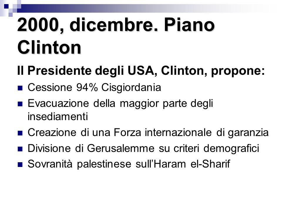 2000, dicembre.