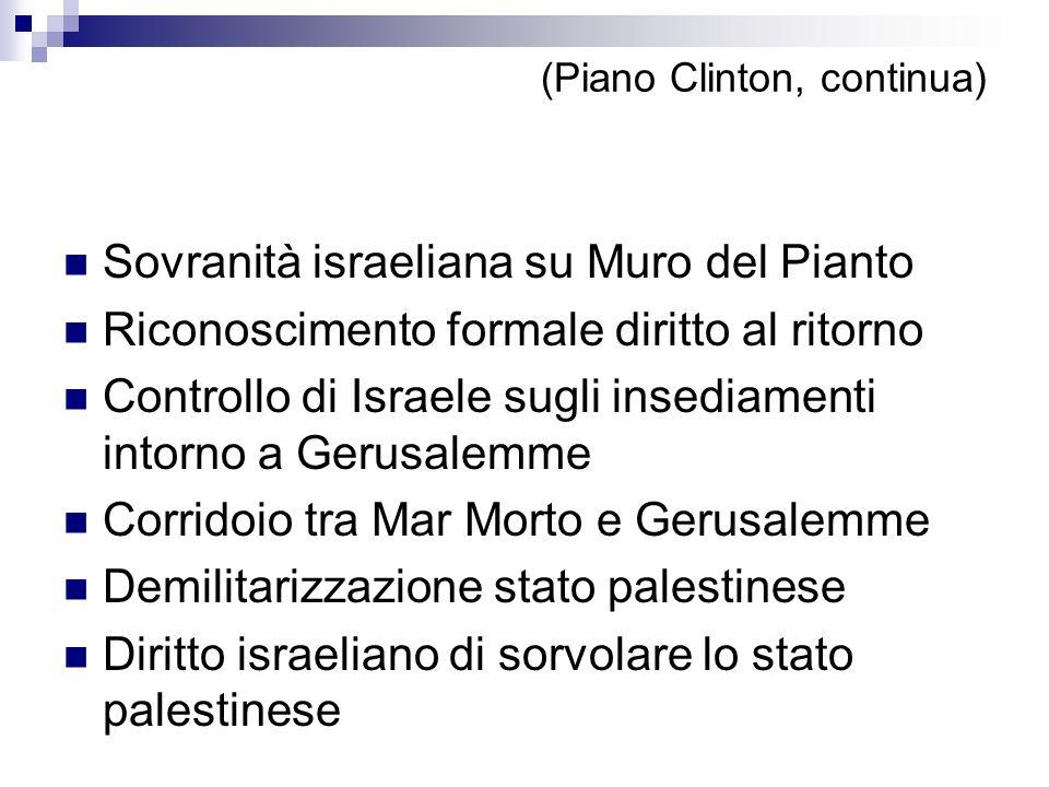 (Piano Clinton, continua) Sovranità israeliana su Muro del Pianto Riconoscimento formale diritto al ritorno Controllo di Israele sugli insediamenti intorno a Gerusalemme Corridoio tra Mar Morto e Gerusalemme Demilitarizzazione stato palestinese Diritto israeliano di sorvolare lo stato palestinese