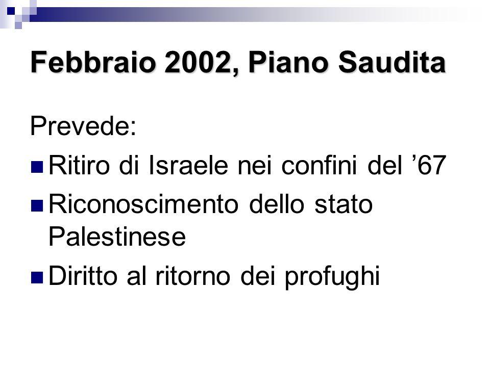 Febbraio 2002, Piano Saudita Prevede: Ritiro di Israele nei confini del 67 Riconoscimento dello stato Palestinese Diritto al ritorno dei profughi