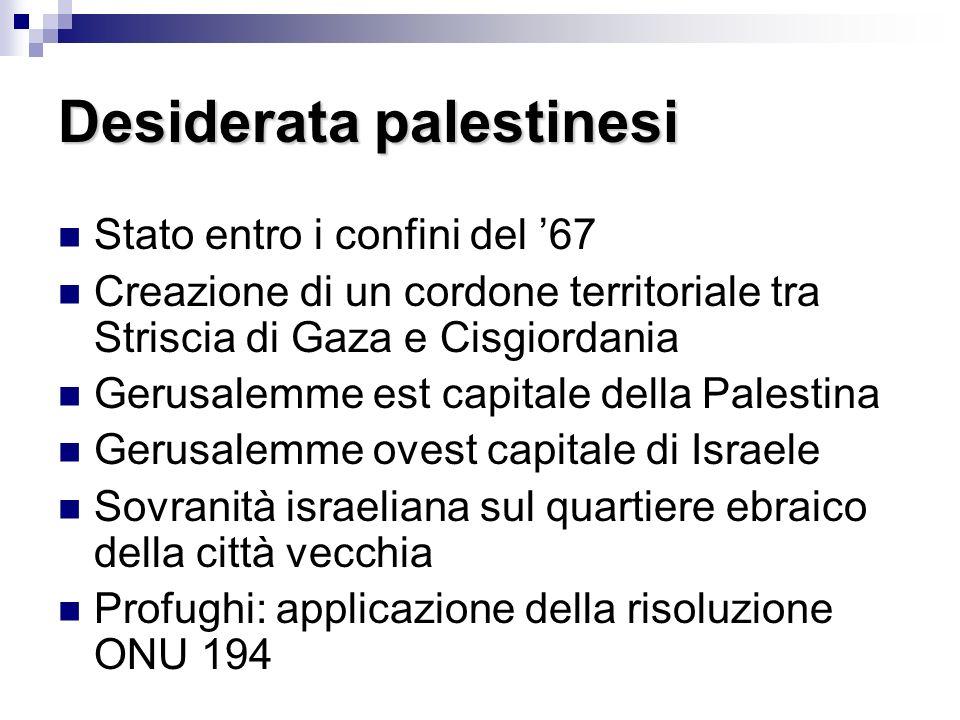 Desiderata palestinesi Stato entro i confini del 67 Creazione di un cordone territoriale tra Striscia di Gaza e Cisgiordania Gerusalemme est capitale della Palestina Gerusalemme ovest capitale di Israele Sovranità israeliana sul quartiere ebraico della città vecchia Profughi: applicazione della risoluzione ONU 194