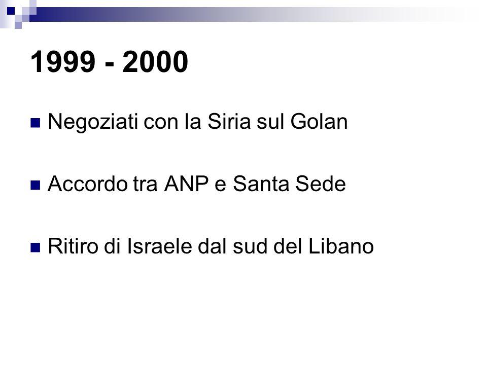 1999 - 2000 Negoziati con la Siria sul Golan Accordo tra ANP e Santa Sede Ritiro di Israele dal sud del Libano